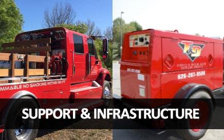 Large Generators & Fuel Truck Rentals   T&D Trailer Event Rentals